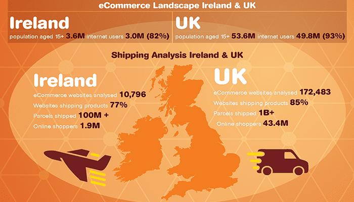 eCommerce-Shipping-Market-UK-IRL