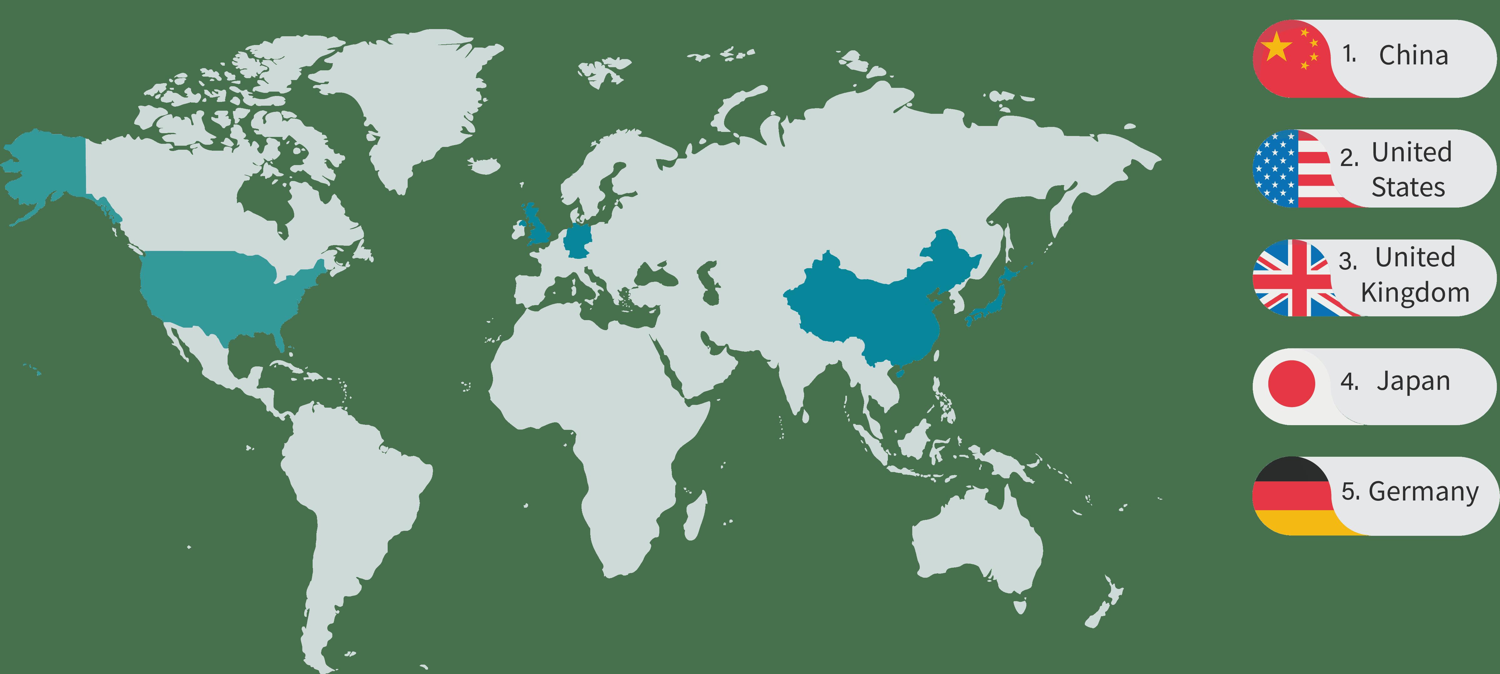 Global eCommerce Landscape