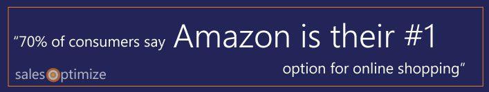 Amazon Shopping stats